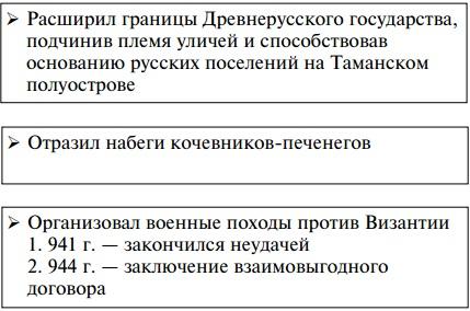Князь игорь доклад кратко 9879