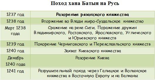 download Гражданская война в России 1917 1922. Национальные армии